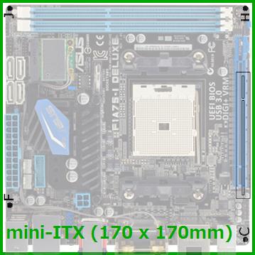 マザーボード mini-ITX 大きさ