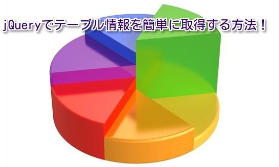 jQuery テーブル情報