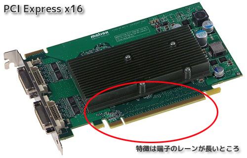PCI Express x16 説明