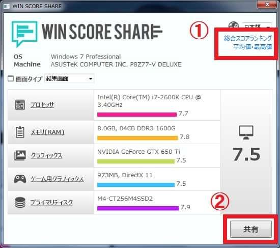 Win Score Share ランキング