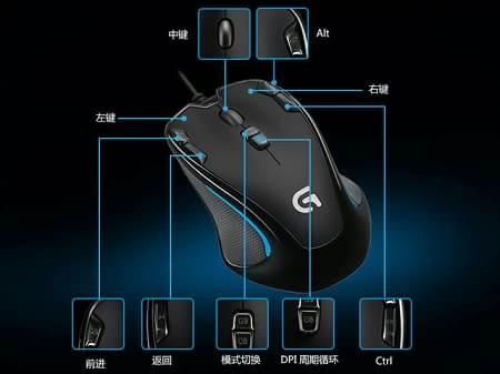 G300s 9ボタン式