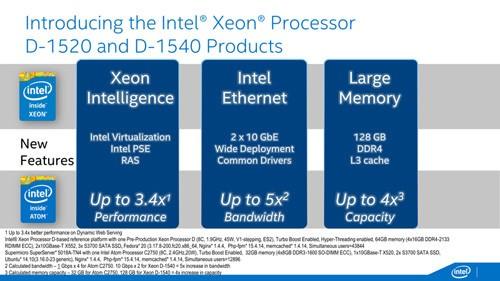 Xeon D 1500ファミリ