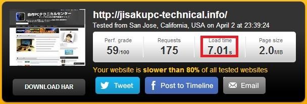 ページの表示速度 SEO
