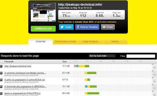 PingDom サイト測定