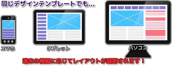WordPress メディアクエリ