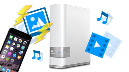WD Cloud 価格