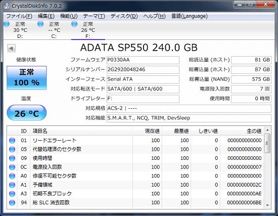Premier SP550 アイドル時 温度