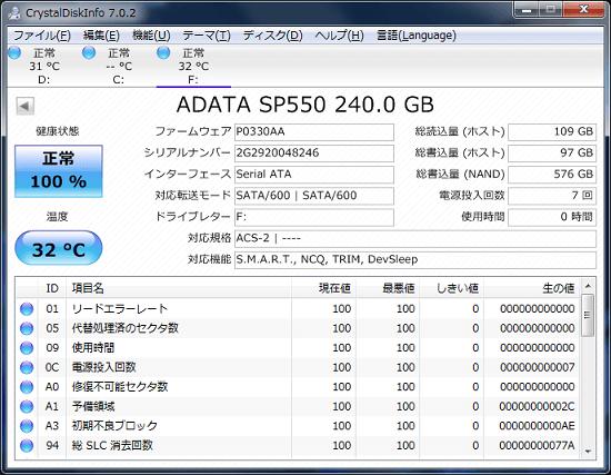 Premier SP550 書き込み時 温度