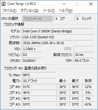 CPU温度 ゲームプレイ時